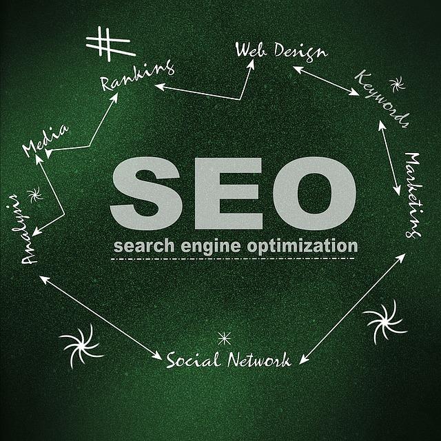 seo je komplexní proces optimalizace a tvorby obsahu